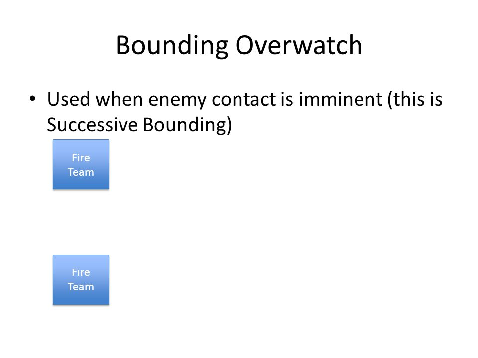 Bounding Overwatch Used when enemy contact is imminent (this is Successive Bounding) Fire Team
