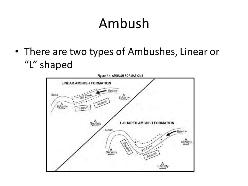 Ambush There are two types of Ambushes, Linear or L shaped