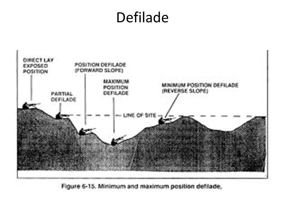 Defilade