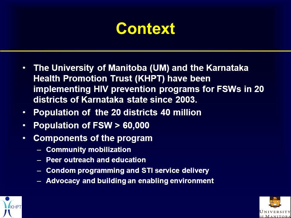 District Coverage of Targeted Intervention Programs in Karnataka 20 Districts: 60,000+ FSWs, 21,000+ MSM UM/KHPTUM/CBO KSAPS/ KHPTKSAPS