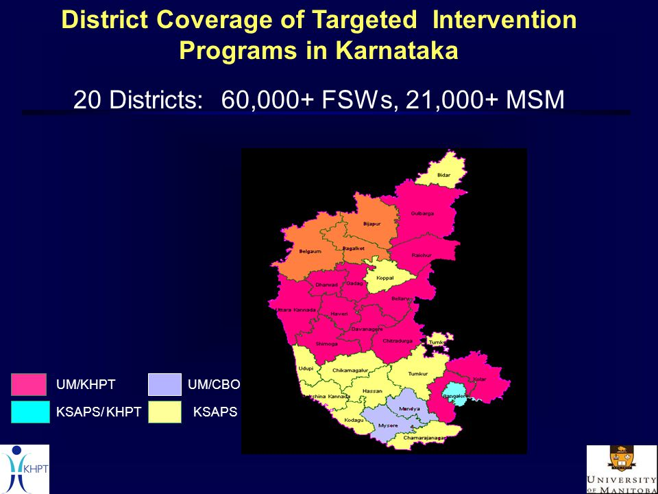 District Coverage of Targeted Intervention Programs in Karnataka 20 Districts: 60,000+ FSWs, 21,000+ MSM UM/KHPTUM/CBO KSAPS/ KHPTKSAPS