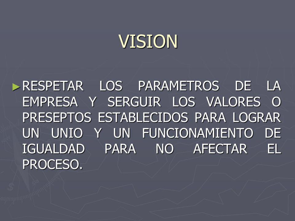 VISION ►R►R►R►RESPETAR LOS PARAMETROS DE LA EMPRESA Y SERGUIR LOS VALORES O PRESEPTOS ESTABLECIDOS PARA LOGRAR UN UNIO Y UN FUNCIONAMIENTO DE IGUALDAD PARA NO AFECTAR EL PROCESO.