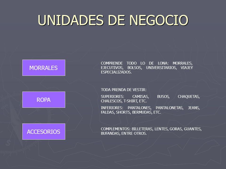 UNIDADES DE NEGOCIO MORRALES ROPA ACCESORIOS COMPRENDE TODO LO DE LONA: MORRALES, EJECUTIVOS, BOLSOS, UNIVERSITARIOS, VIAJEY ESPECIALIZADOS.