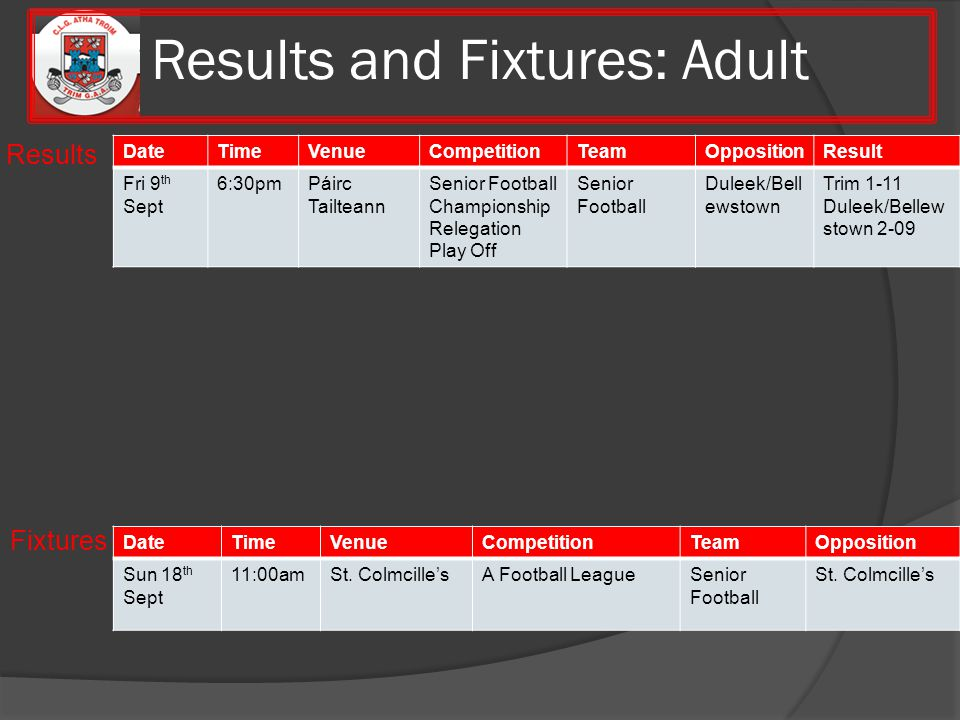 Results and Fixtures: Adult Fixtures DateTimeVenueCompetitionTeamOpposition Sun 18 th Sept 11:00amSt. Colmcille'sA Football LeagueSenior Football St.