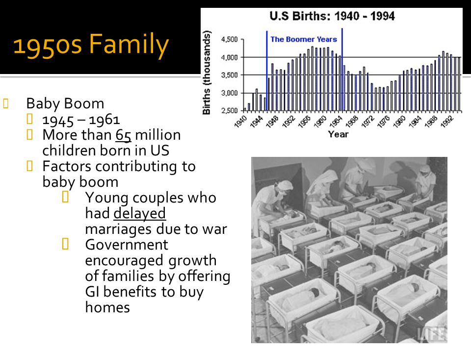 1950s Family Baby Boom  1945 – 1961  More than 65 million children born in US  Factors contributing to baby boom  Young couples who had delayed ma