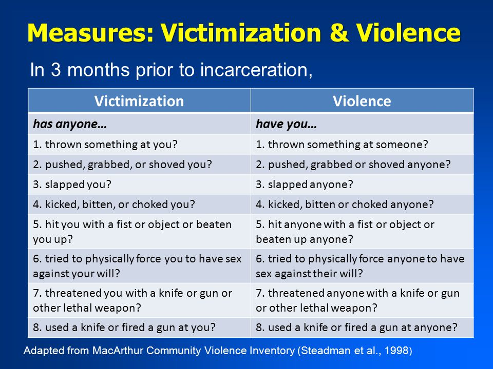 Measures: Victimization & Violence In 3 months prior to incarceration, VictimizationViolence has anyone…have you… 1. thrown something at you?1. thrown