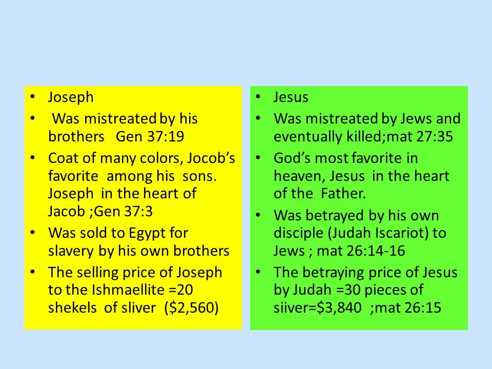 Joseph Was mistreated by his brothers Gen 37:19 Coat of many colors, Jocob's favorite among his sons.
