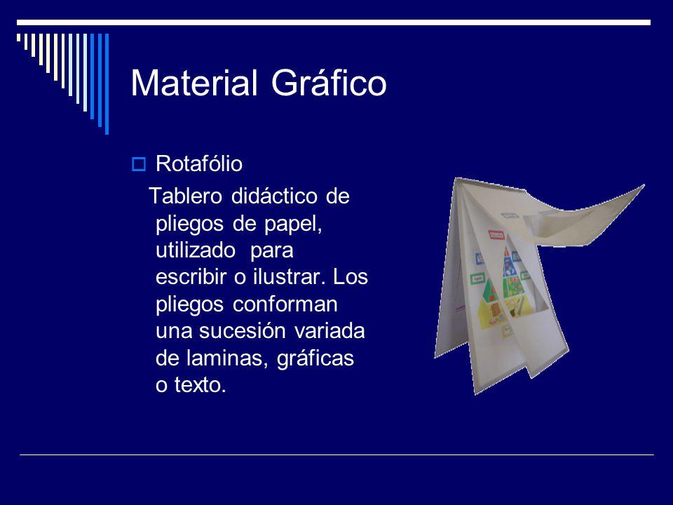 Material Gráfico  Rotafólio Tablero didáctico de pliegos de papel, utilizado para escribir o ilustrar.