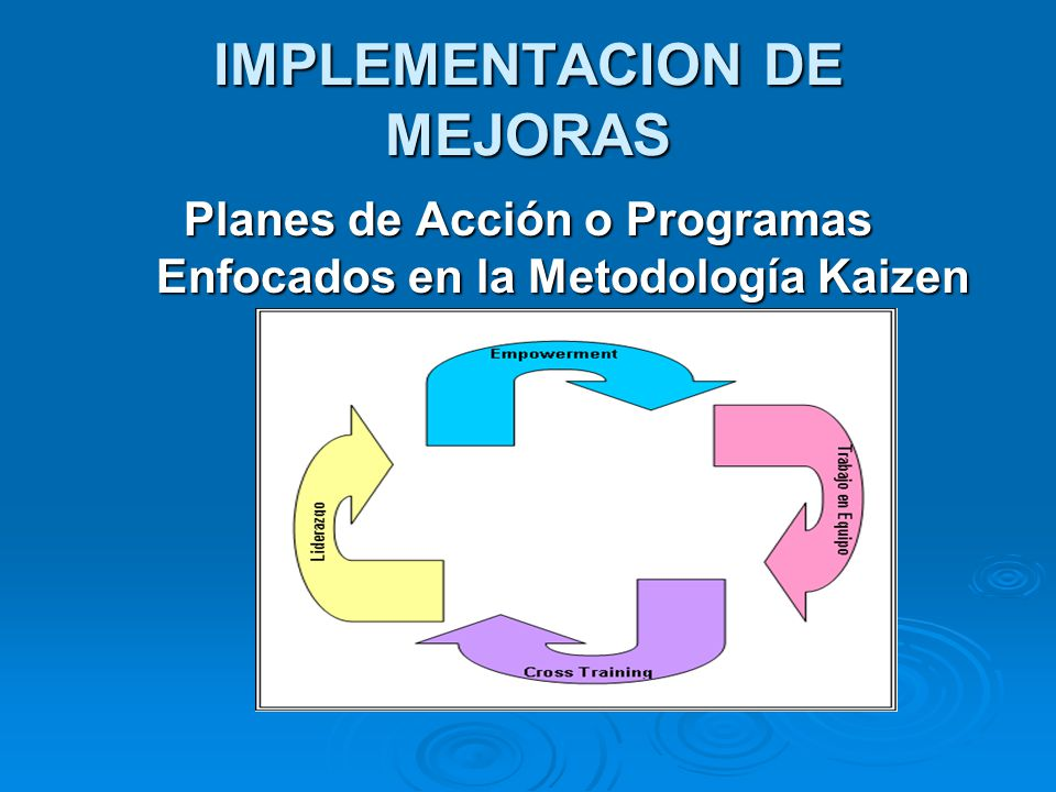 IMPLEMENTACION DE MEJORAS Planes de Acción o Programas Enfocados en la Metodología Kaizen