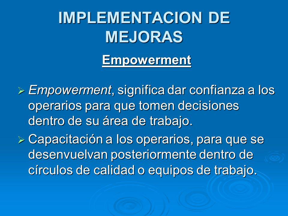 IMPLEMENTACION DE MEJORAS Empowerment  Empowerment, significa dar confianza a los operarios para que tomen decisiones dentro de su área de trabajo. 