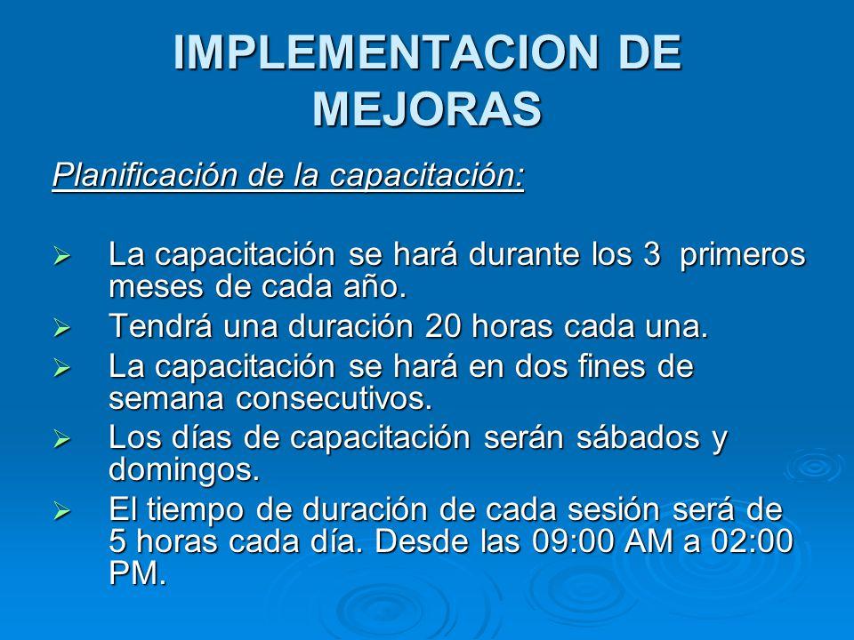 IMPLEMENTACION DE MEJORAS Planificación de la capacitación:  La capacitación se hará durante los 3 primeros meses de cada año.  Tendrá una duración