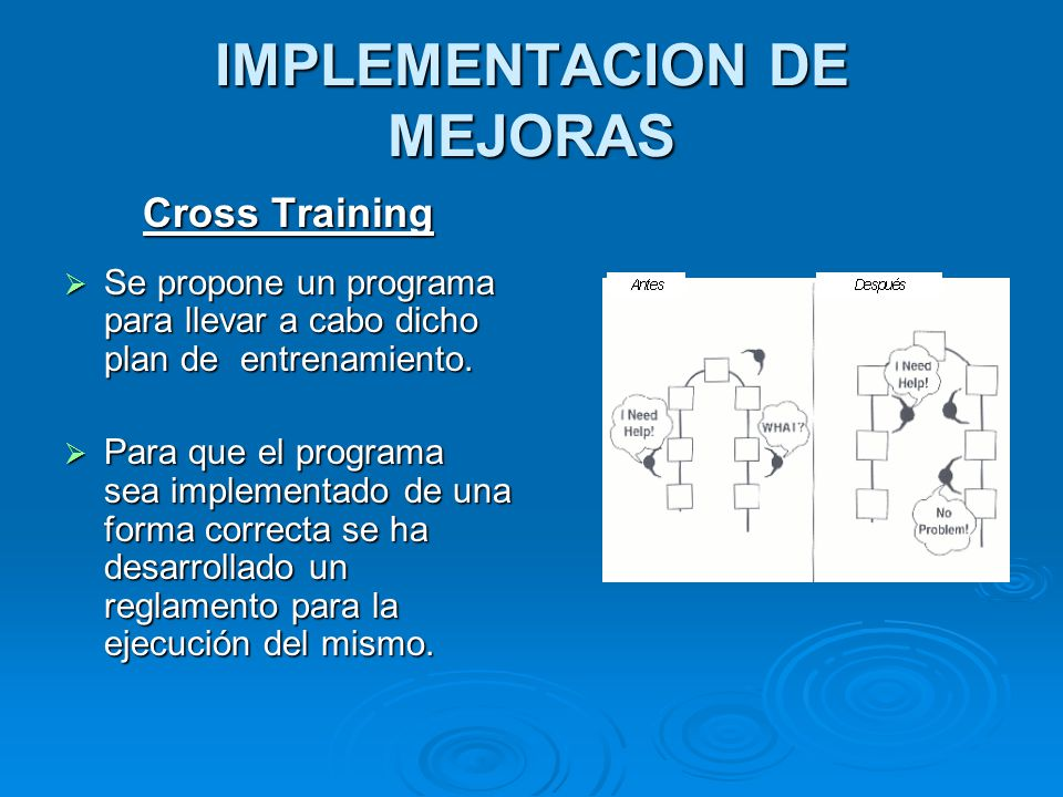 IMPLEMENTACION DE MEJORAS Cross Training  Se propone un programa para llevar a cabo dicho plan de entrenamiento.  Para que el programa sea implement
