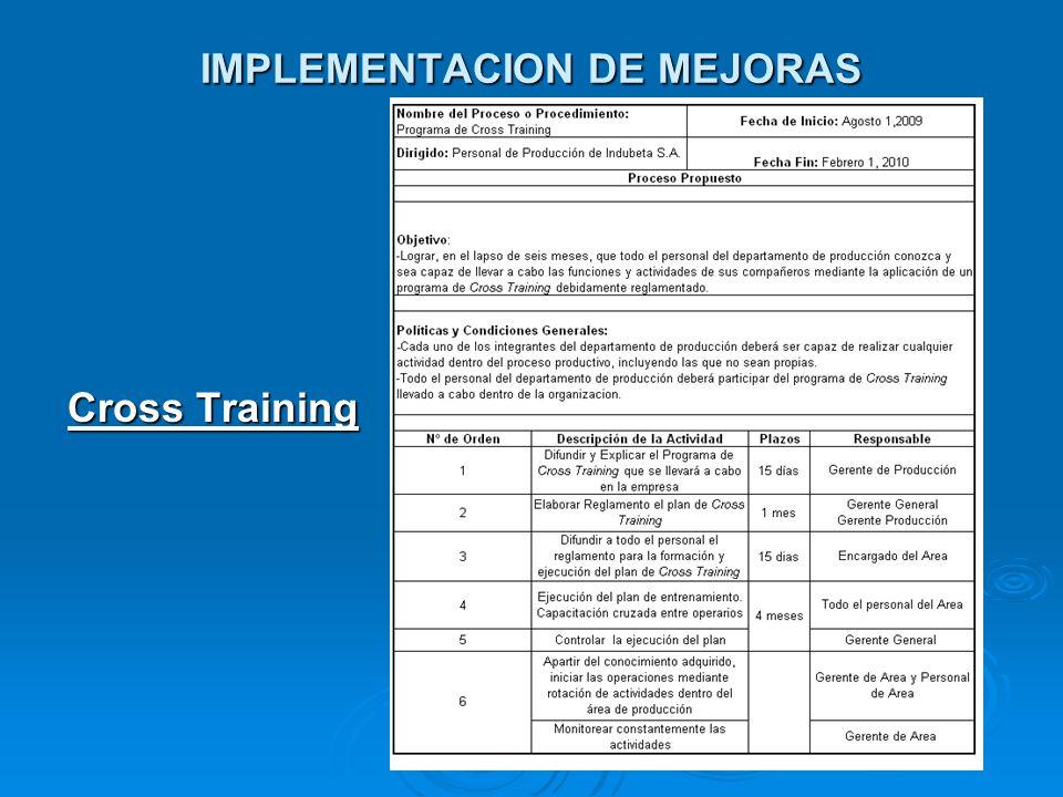IMPLEMENTACION DE MEJORAS Cross Training