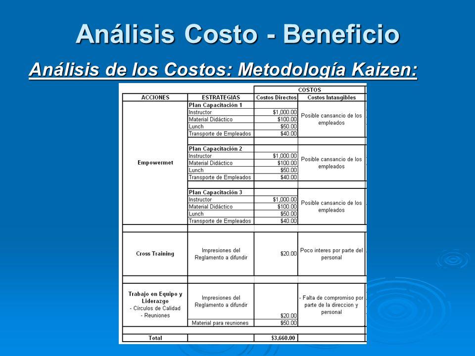 Análisis Costo - Beneficio Análisis de los Costos: Metodología Kaizen: