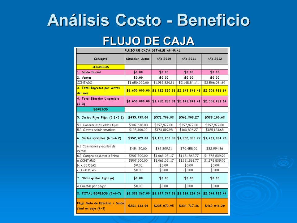 Análisis Costo - Beneficio FLUJO DE CAJA