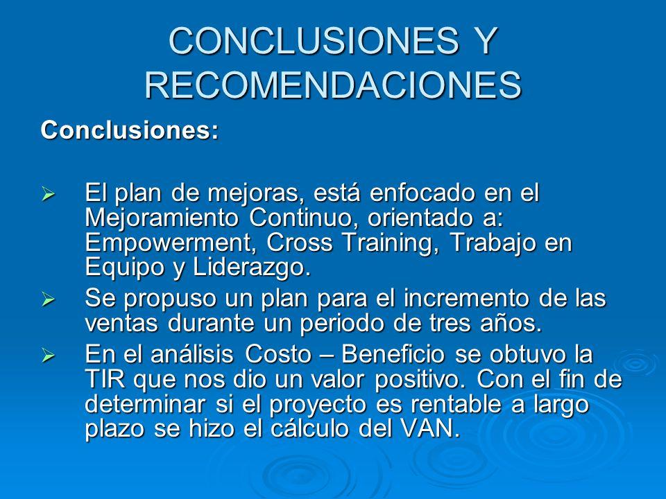 CONCLUSIONES Y RECOMENDACIONES Conclusiones:  El plan de mejoras, está enfocado en el Mejoramiento Continuo, orientado a: Empowerment, Cross Training