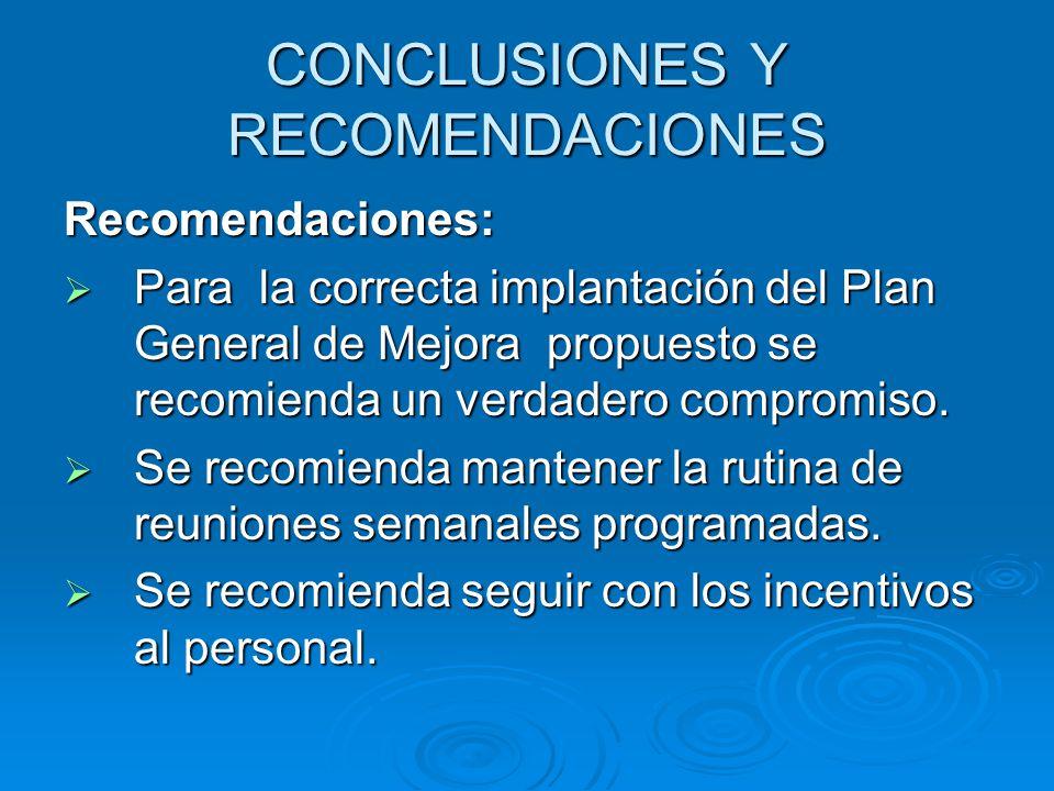CONCLUSIONES Y RECOMENDACIONES Recomendaciones:  Para la correcta implantación del Plan General de Mejora propuesto se recomienda un verdadero compro