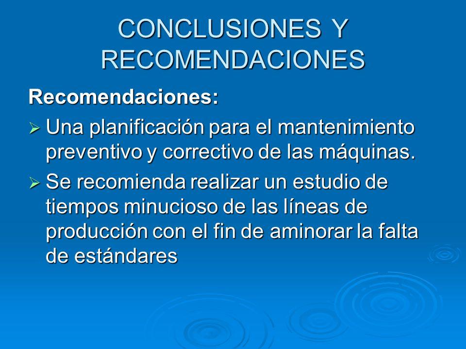 CONCLUSIONES Y RECOMENDACIONES Recomendaciones:  Una planificación para el mantenimiento preventivo y correctivo de las máquinas.  Se recomienda rea