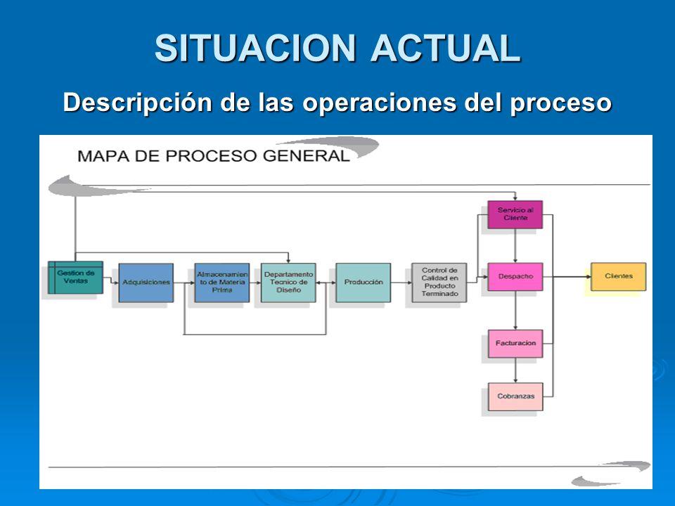 SITUACION ACTUAL Proceso de Flexografía