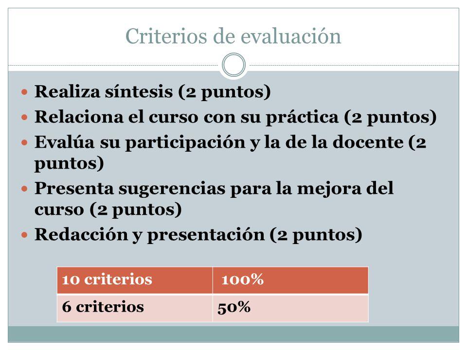 Criterios de evaluación Realiza síntesis (2 puntos) Relaciona el curso con su práctica (2 puntos) Evalúa su participación y la de la docente (2 puntos) Presenta sugerencias para la mejora del curso (2 puntos) Redacción y presentación (2 puntos) 10 criterios 100% 6 criterios50%