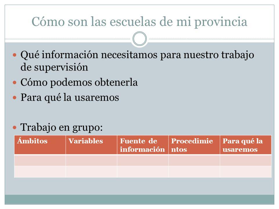 Cómo son las escuelas de mi provincia Qué información necesitamos para nuestro trabajo de supervisión Cómo podemos obtenerla Para qué la usaremos Trabajo en grupo: ÁmbitosVariablesFuente de información Procedimie ntos Para qué la usaremos