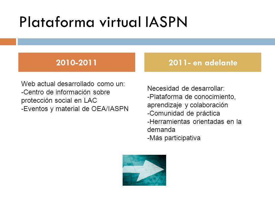 Plataforma virtual IASPN 2010-20112011- en adelante Web actual desarrollado como un: -Centro de información sobre protección social en LAC -Eventos y material de OEA/IASPN Necesidad de desarrollar: -Plataforma de conocimiento, aprendizaje y colaboración -Comunidad de práctica -Herramientas orientadas en la demanda -Más participativa