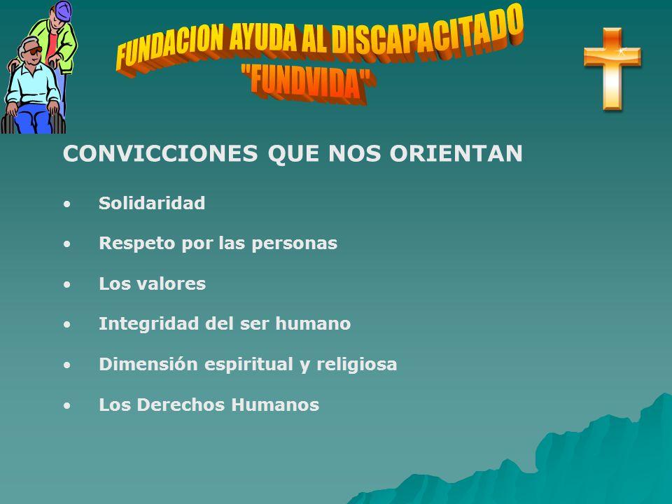 CONVICCIONES QUE NOS ORIENTAN Solidaridad Respeto por las personas Los valores Integridad del ser humano Dimensión espiritual y religiosa Los Derechos Humanos