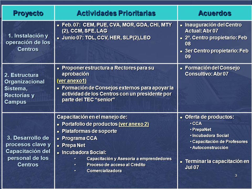 3 Proyecto Actividades Prioritarias Acuerdos 1. Instalación y operación de los Centros Feb.