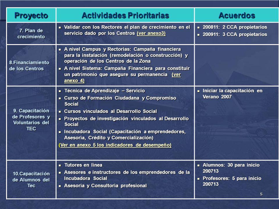 5 Proyecto Actividades Prioritarias Acuerdos 7.
