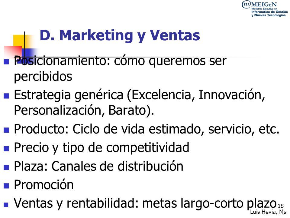 Luis Hevia, Ms 19 E.