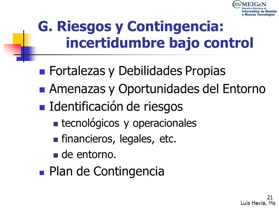 Luis Hevia, Ms 22 H.