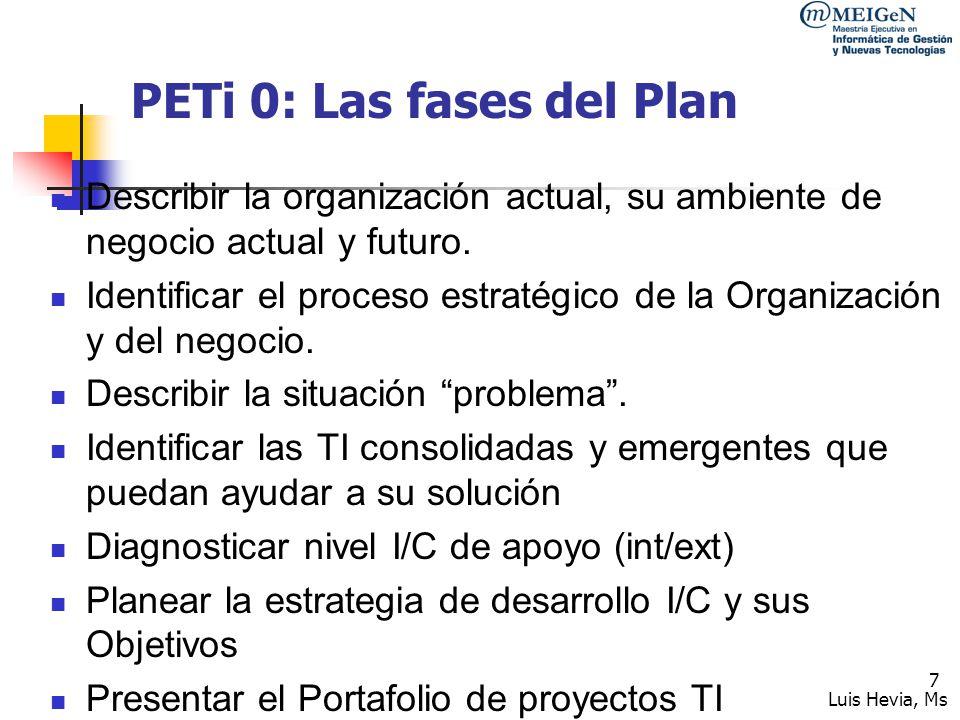 Luis Hevia, Ms 8 PETi-1: Estrategia Organizacional El ambiente de negocios actual y futuro FODA: Análisis de Entornos y Recursos Análisis competitivo de Porter: 5 fuerzas y Cadena del Valor Marco: la estrategia de la Org (de negocios, desarrollo (mantener, crecer, diversificar...)) Estado de la Org.: $, Resultados, sus Políticas, Programas de acción, etc.