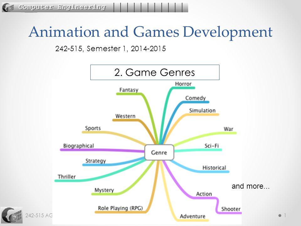 242-515 AGD: 2. Genres1 Animation and Games Development 242-515, Semester 1, 2014-2015 2.