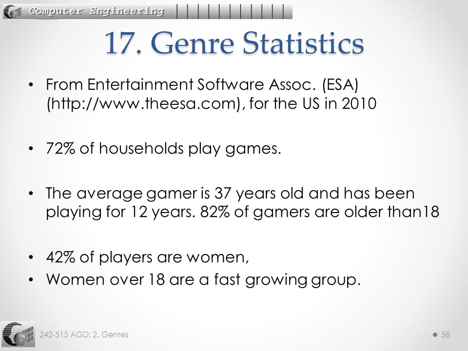 242-515 AGD: 2. Genres58 From Entertainment Software Assoc.