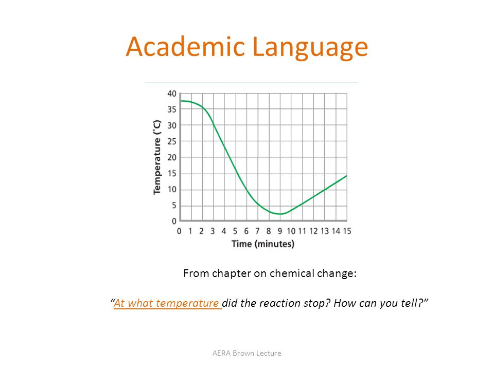 Academic Language AERA Brown Lecture From chapter on chemical change: At what temperature did the reaction stop.