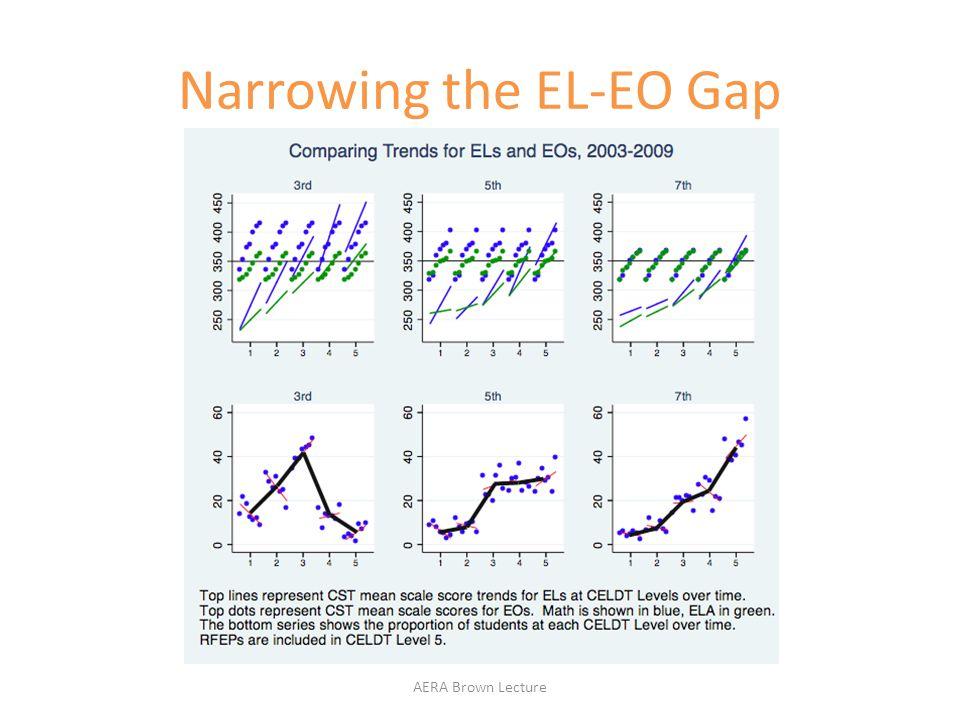 Narrowing the EL-EO Gap AERA Brown Lecture