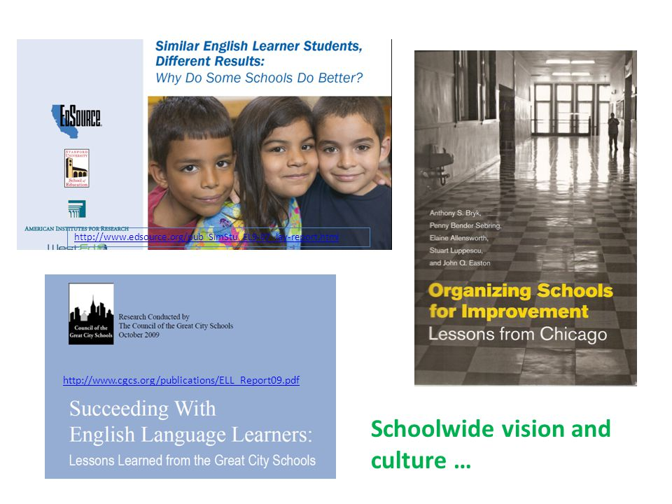 http://www.cgcs.org/publications/ELL_Report09.pdf http://www.edsource.org/pub_SimStu_EL9-07_lay-report.html Schoolwide vision and culture …