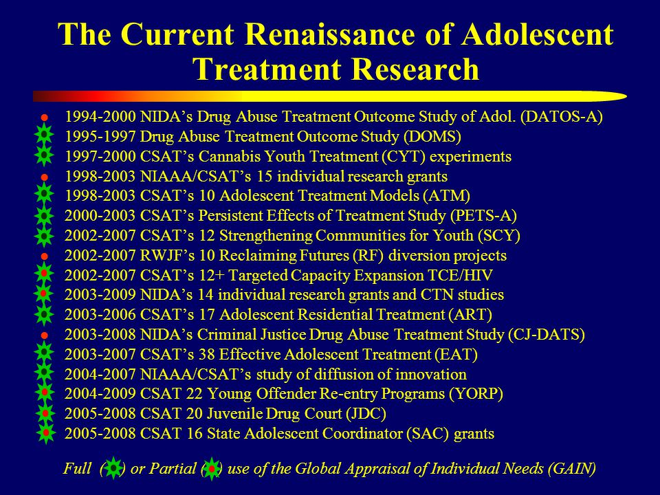 The Current Renaissance of Adolescent Treatment Research 1994-2000 NIDA's Drug Abuse Treatment Outcome Study of Adol. (DATOS-A) 1995-1997 Drug Abuse T