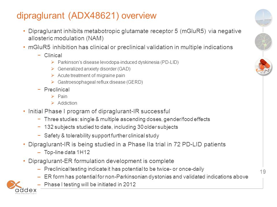dipraglurant (ADX48621) overview 19 Dipraglurant inhibits metabotropic glutamate receptor 5 (mGluR5) via negative allosteric modulation (NAM) mGluR5 inhibition has clinical or preclinical validation in multiple indications −Clinical  Parkinson's disease levodopa-induced dyskinesia (PD-LID)  Generalized anxiety disorder (GAD)  Acute treatment of migraine pain  Gastroesophageal reflux disease (GERD) −Preclinical  Pain  Addiction Initial Phase I program of dipraglurant-IR successful −Three studies: single & multiple ascending doses, gender/food effects −132 subjects studied to date, including 30 older subjects −Safety & tolerability support further clinical study Dipraglurant-IR is being studied in a Phase IIa trial in 72 PD-LID patients –Top-line data 1H12 Dipraglurant-ER formulation development is complete –Preclinical testing indicate it has potential to be twice- or once-daily –ER form has potential for non-Parkinsonian dystonias and validated indications above –Phase I testing will be initiated in 2012