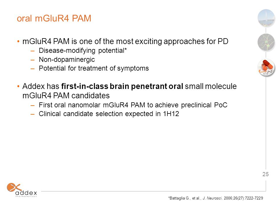 25 oral mGluR4 PAM mGluR4 PAM is one of the most exciting approaches for PD –Disease-modifying potential* –Non-dopaminergic –Potential for treatment of symptoms Addex has first-in-class brain penetrant oral small molecule mGluR4 PAM candidates –First oral nanomolar mGluR4 PAM to achieve preclinical PoC –Clinical candidate selection expected in 1H12 *Battaglia G., et al., J.