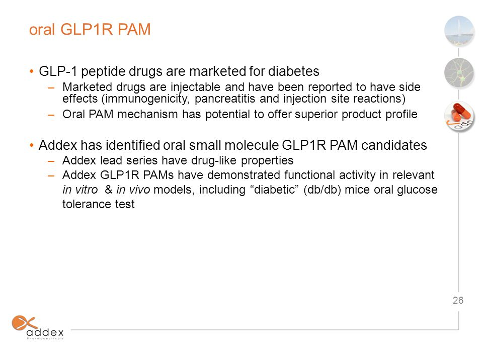 oral GLP1R PAM 26 GLP-1 peptide drugs are marketed for diabetes –Marketed drugs are injectable and have been reported to have side effects (immunogenicity, pancreatitis and injection site reactions) –Oral PAM mechanism has potential to offer superior product profile Addex has identified oral small molecule GLP1R PAM candidates –Addex lead series have drug-like properties –Addex GLP1R PAMs have demonstrated functional activity in relevant in vitro & in vivo models, including diabetic (db/db) mice oral glucose tolerance test