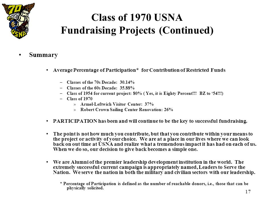 17 Class of 1970 USNA Fundraising Projects (Continued) Summary Average Percentage of Participation* for Contribution of Restricted Funds –Classes of t