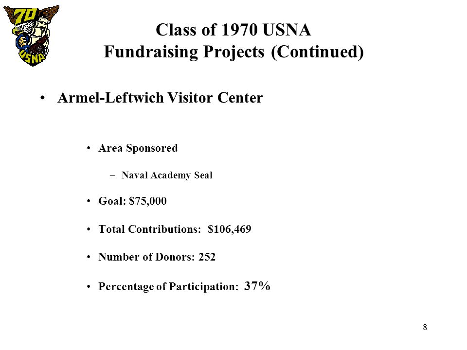 19 Class of 1970 Annual Fund (Unrestricted Funds) (Continued) Annual Fund 2003 –Total Contributions: $ 126,035 –Number of Donors: 194 –Percentage of Participation: 28% 2004 –Total Contributions: $ 164,108 –Number of Donors: 199 –Percentage of Participation: 29% 2005 (Letter to be sent after 35 th Reunion – IDC stops calling 12/17/05) –Total Contributions: $ 48,868 –Number of Donors: 99 –Percentage of Participation: TBD »TBD