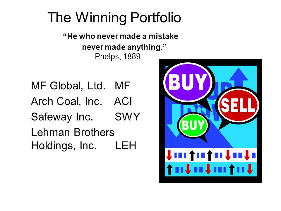 MF Global, Ltd. MF Arch Coal, Inc. ACI Safeway Inc.