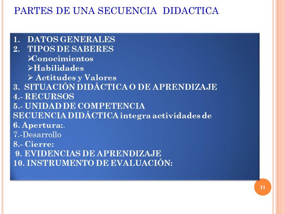 11 PARTES DE UNA SECUENCIA DIDACTICA 1.DATOS GENERALES 2.TIPOS DE SABERES  Conocimientos  Habilidades  Actitudes y Valores 3.