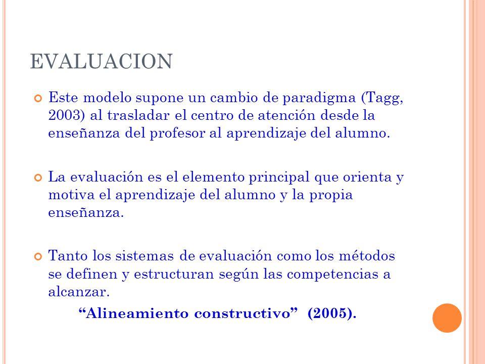 EVALUACION Este modelo supone un cambio de paradigma (Tagg, 2003) al trasladar el centro de atención desde la enseñanza del profesor al aprendizaje del alumno.