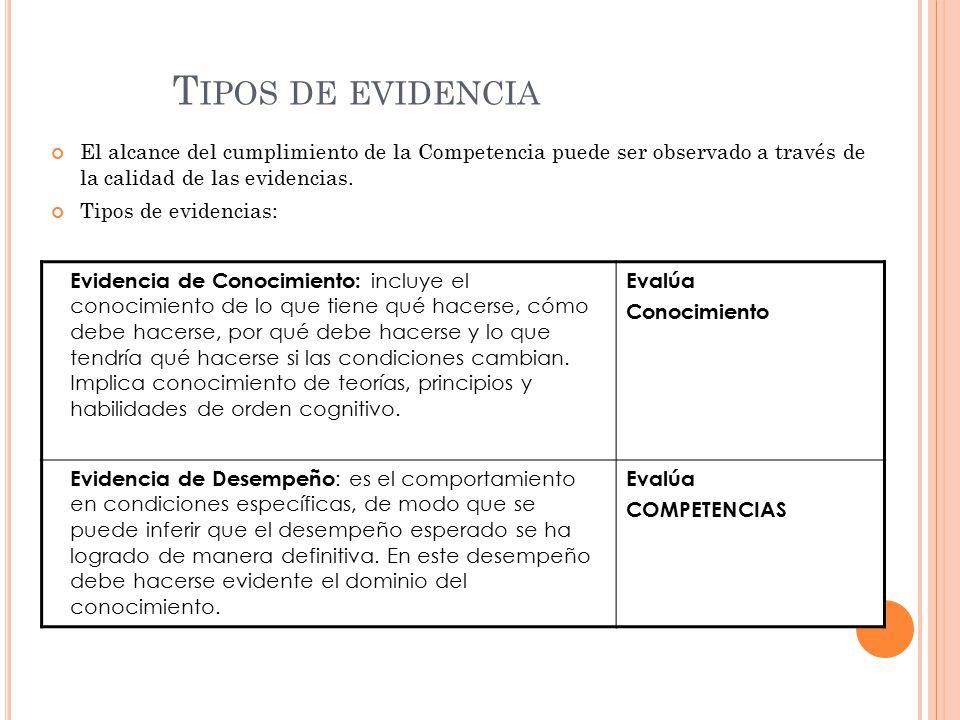 T IPOS DE EVIDENCIA El alcance del cumplimiento de la Competencia puede ser observado a través de la calidad de las evidencias.