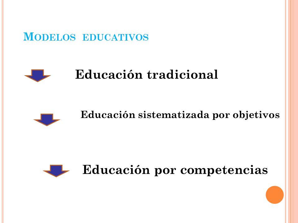 M ODELOS EDUCATIVOS Educación sistematizada por objetivos Educación tradicional Educación por competencias
