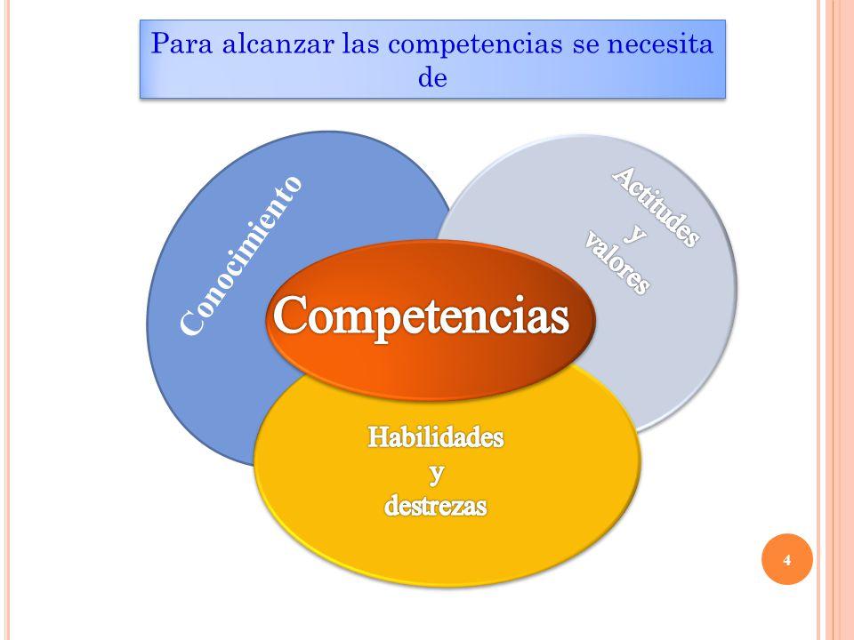 Para alcanzar las competencias se necesita de 4 Conocimiento