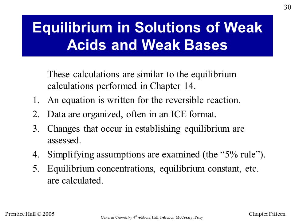 Chapter Fifteen 30 Hall © 2005 Prentice Hall © 2005 General Chemistry 4 th edition, Hill, Petrucci, McCreary, Perry Equilibrium in Solutions of Weak Acids and Weak Bases These calculations are similar to the equilibrium calculations performed in Chapter 14.